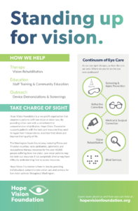 Continuum of Eye Care